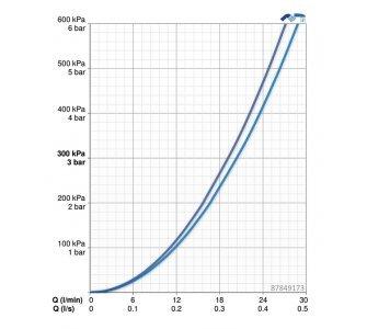 batéria sprchová podomietková pre 2 odberné miesta, HANSASTELA