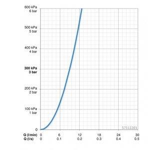 5711 2201 drezová stojanková batéria HANSASTELA