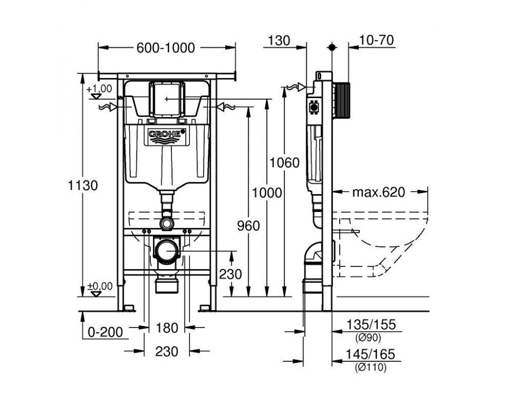 Rapid SL pre závesné WC, pre obloženie SDK - pre inštalačné šachty