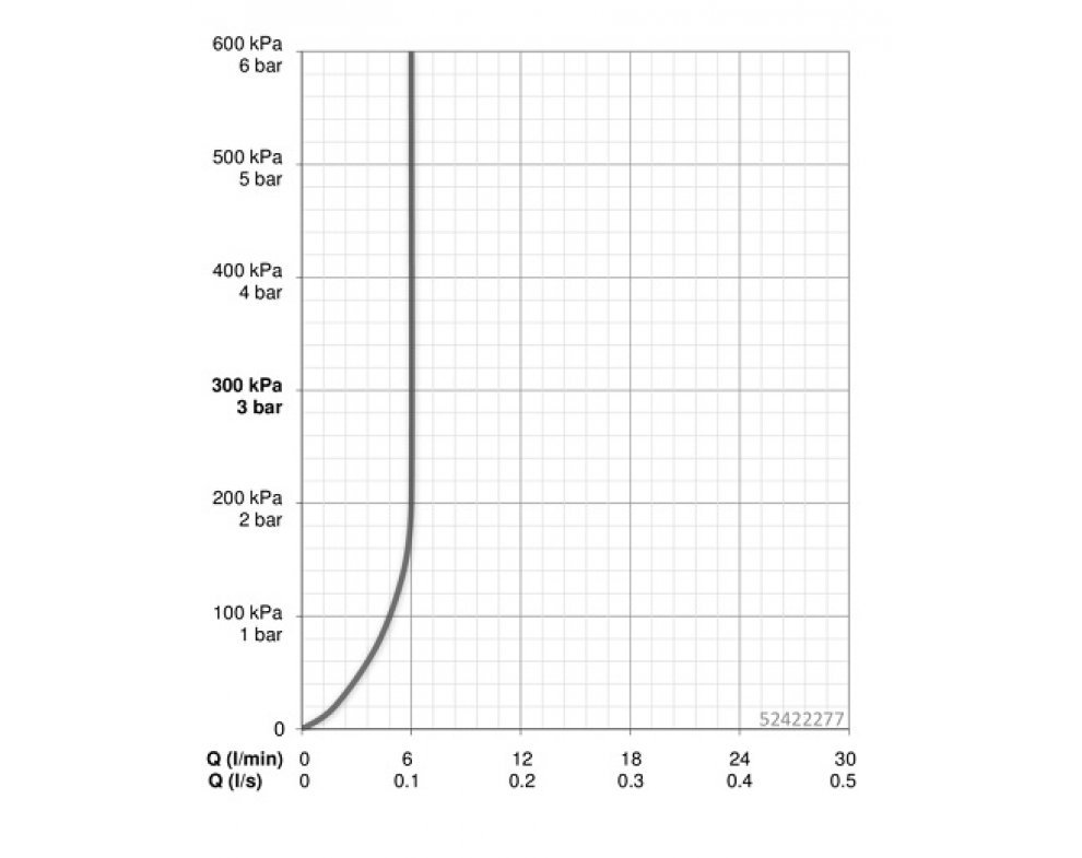 Batéria páková umývadlová stojanková, HANSAVANTIS STYLE, chróm