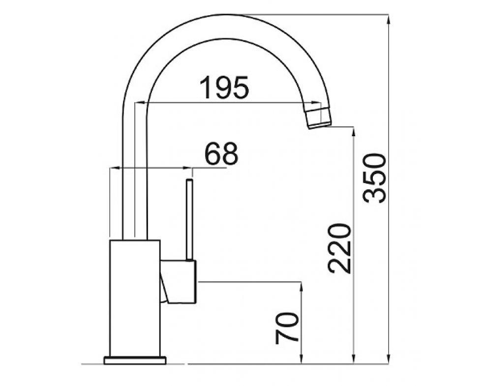 batéria drezová granitová Sinks VITALIA - 72 Titanium