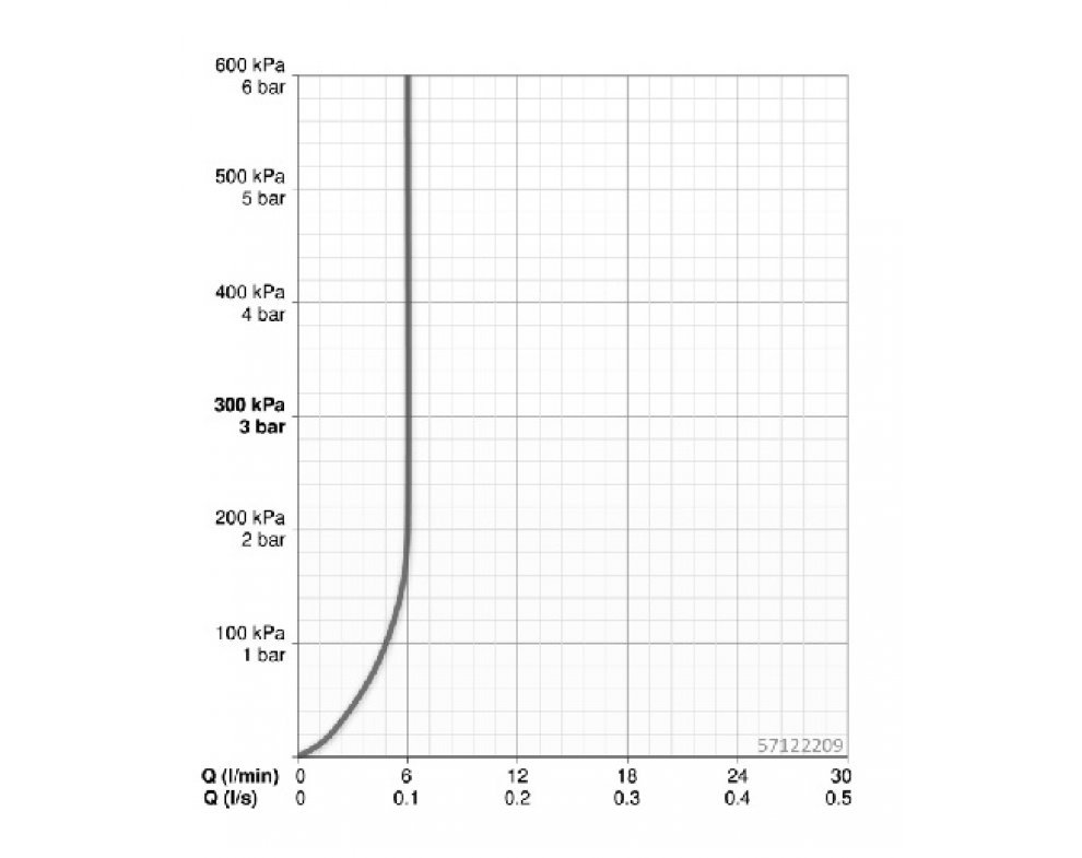 elektronická umývadlová batéria s nastavením teploty, Bluetooth, napájací zdroj 9/12V, HANSASTELA