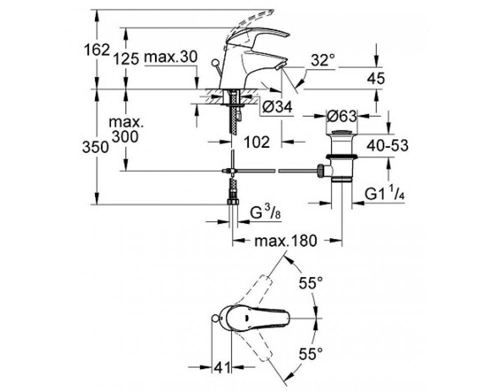 Páková umývadlová batéria s odtokovou garnitúrou Eurosmart EcoJoy®