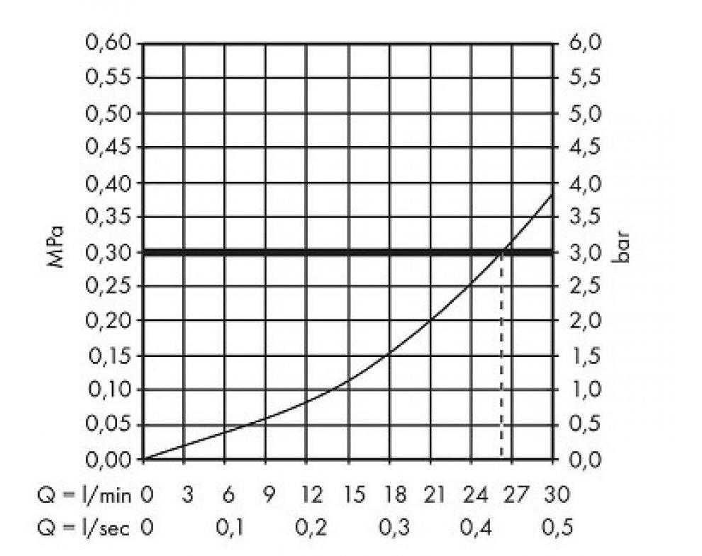 HG vaňový výtok PuraVida DN20 biela/chrom