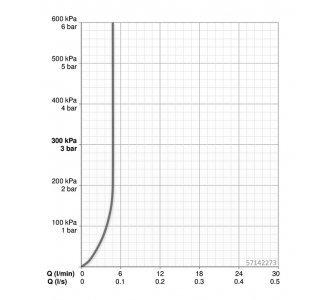 batéria umývadlová stojanková, bez odtokovej garnitúry, otočná o 150°, HANSASTELA, chróm