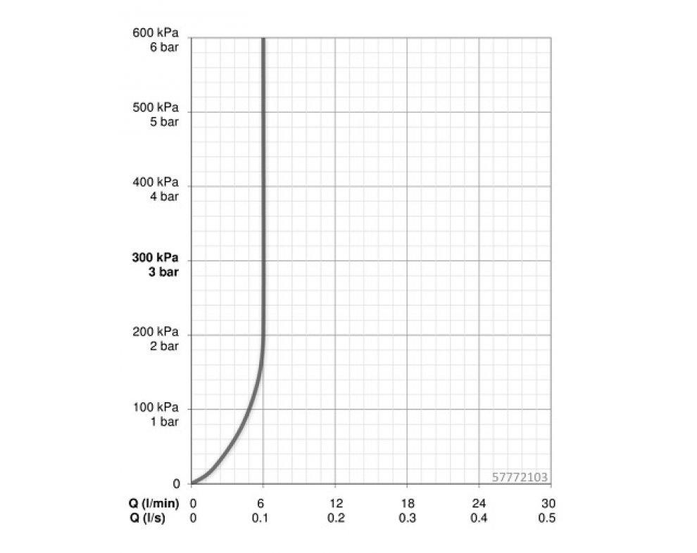 57772103 umývadlová páková nástenná batéria HANSALOFT