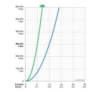 jednootvorová páková drezová batéria HANSAMIX
