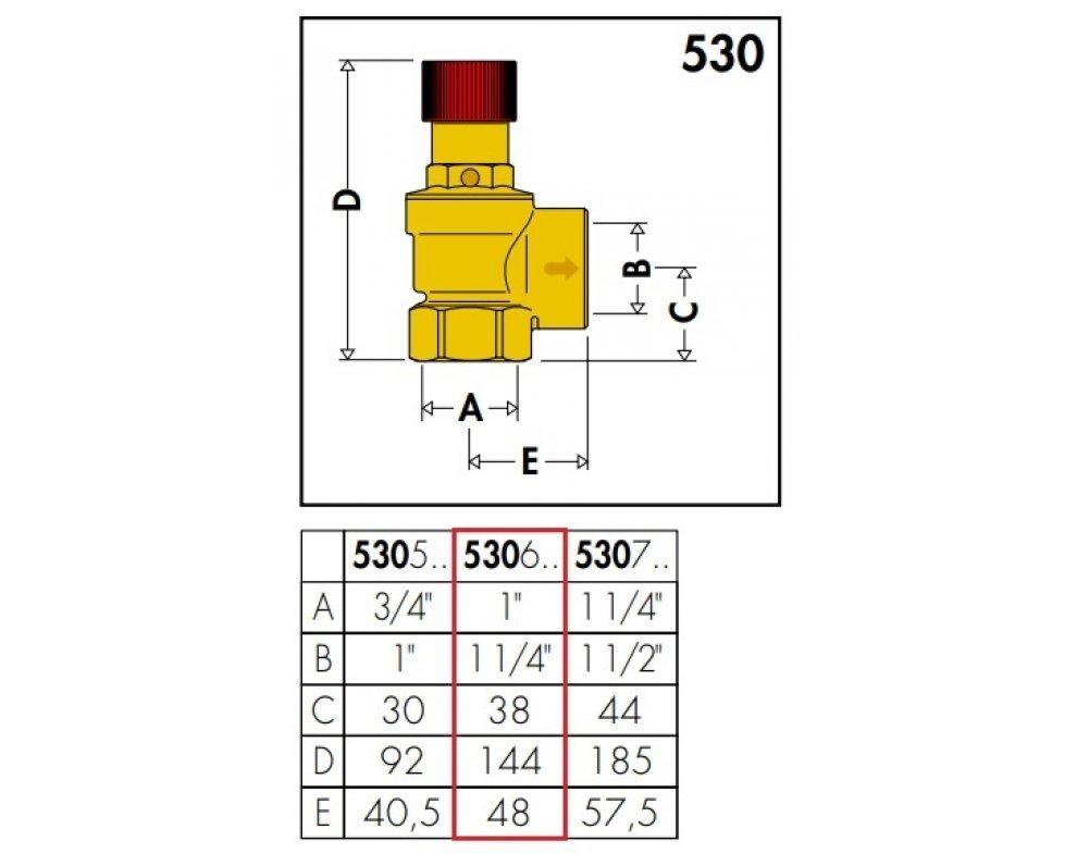 Poistný ventil FF 1