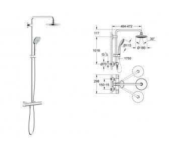 Sprchový termostatický systém, EUPHORIA