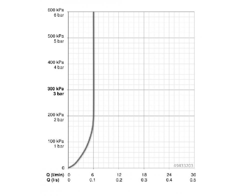 jednootvorová páková batéria pre bidet odpadová súprava (kov), pripojenie pomocou tlakových hadíc, HANSAPRIMO
