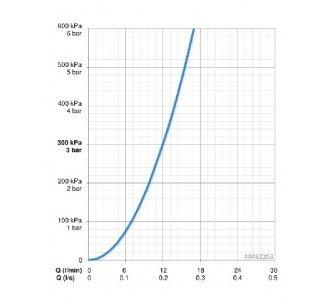 jednootvorová páková drezová batéria HANSAPRIMO