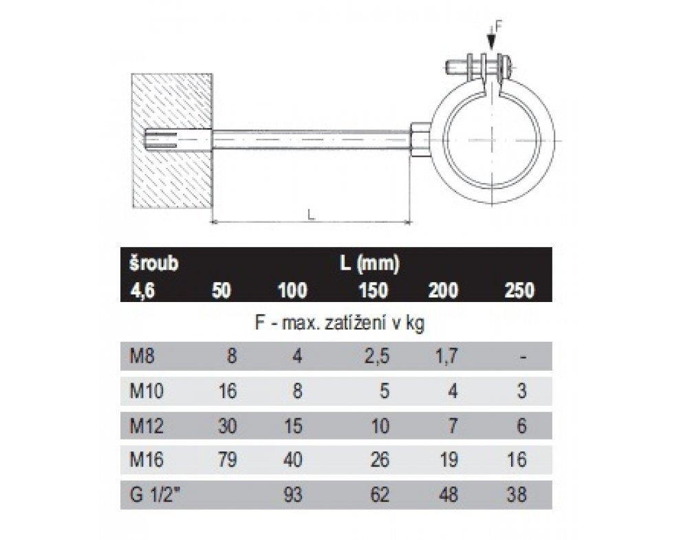 závitová tyč M8x1000 mm (88822081000)