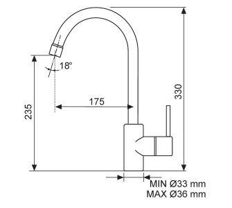 Batéria drezová granitová Sinks MIX 35 - 28 Milk