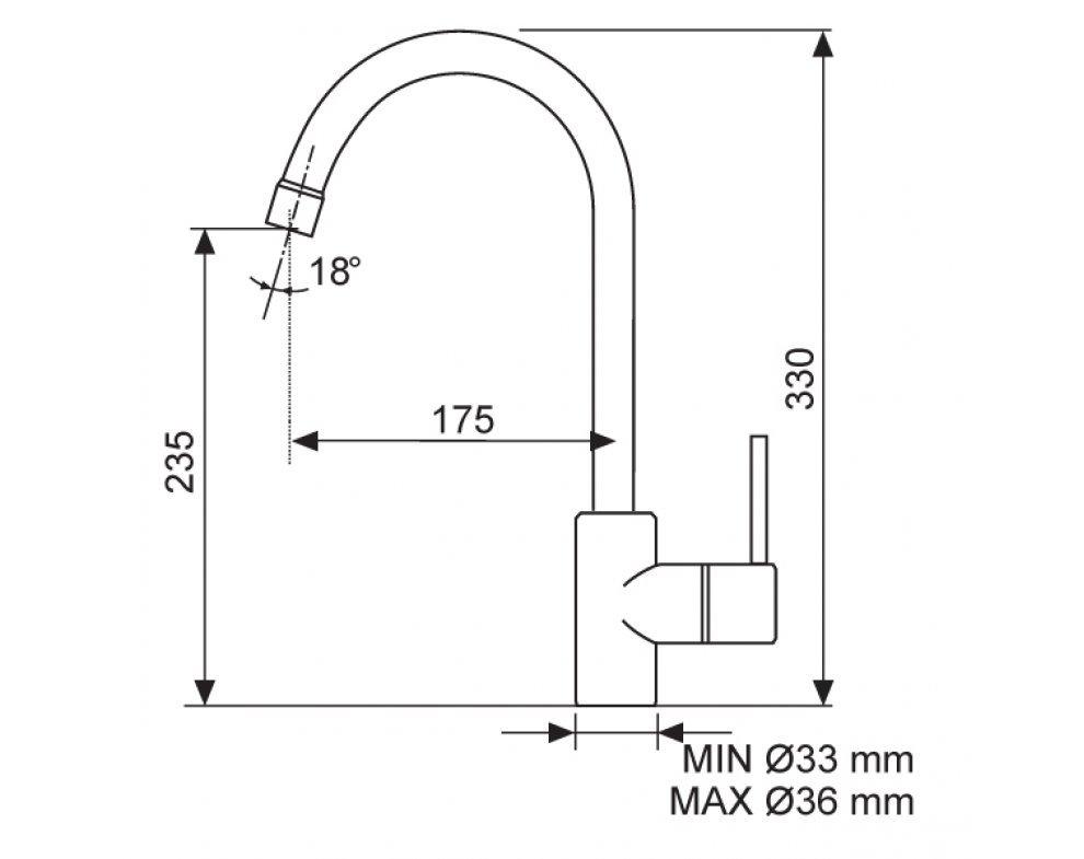 Batéria drezová granitová Sinks MIX 35 - 30 Granblack