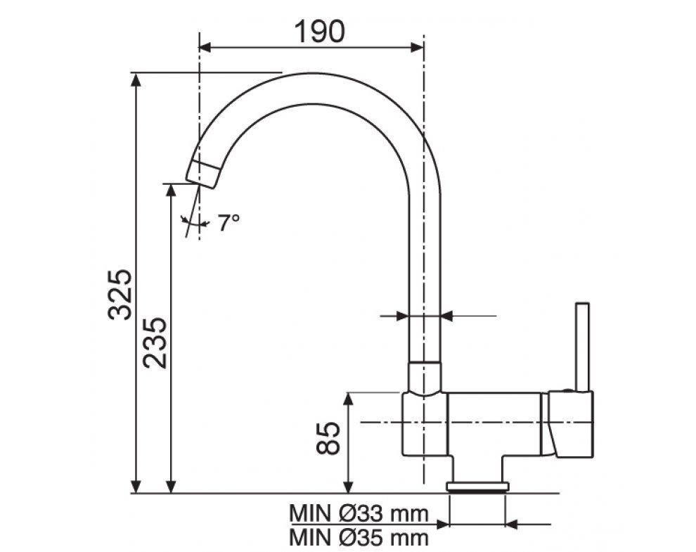 Batéria drezová Sinks MIX WINDOW W lesklá