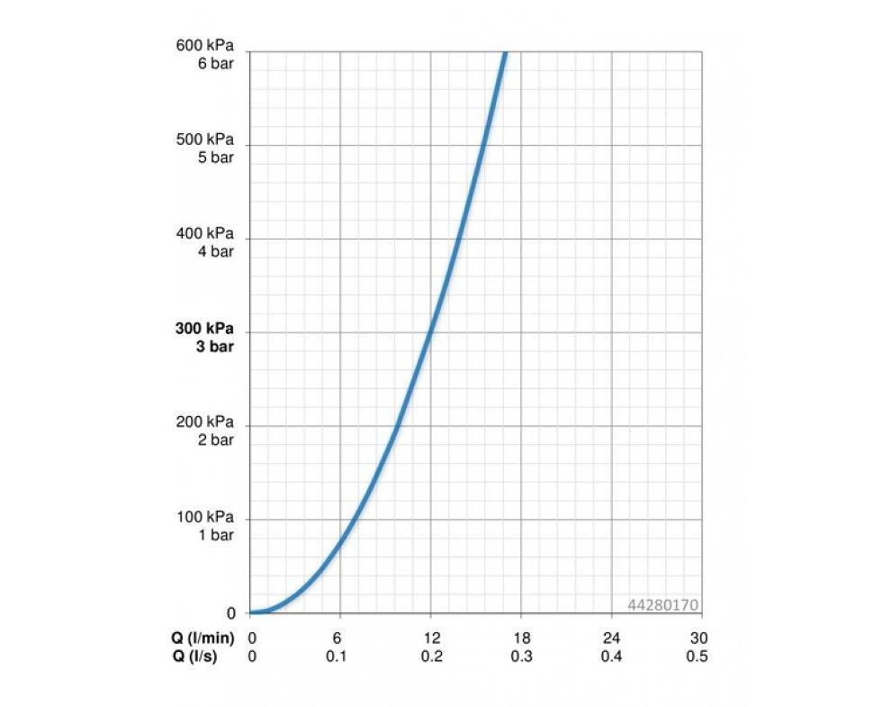 ručná sprcha, nízky aerosól, d 100 mm, HANSAMEDIPRO Flex, chróm